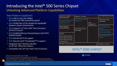 Intel Rocket Lake-S Chipsets