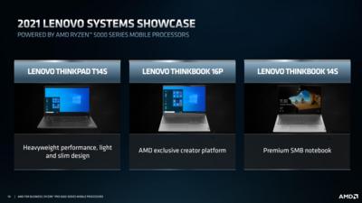 AMD Ryzen Pro 5000 Mobile