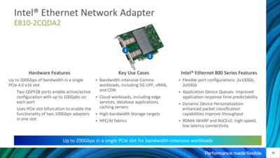 Intel Xeon 3e Génération Ice Lake-SP Ecosystème