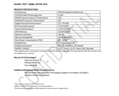 GeForce RTX Ampere Pro Laptop
