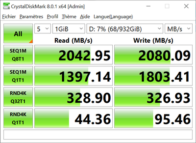 USB 3.2 Gen 2x2 Kalea PCIe ATTO