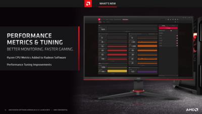 AMD Driver Radeon Adrenalin 21.4.1