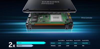 Samsung PM1653