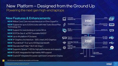 Intel Tiger Lake-H Fuite
