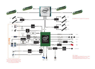 ASRock Rack X299 WS/IPMI