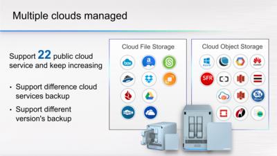 QNAP QMiroPlus-201W Services cloud