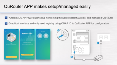 QNAP QMiroPlus-201W QuRouter Application