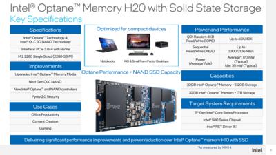 Intel Optane H20