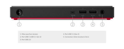 Lenovo ThinkCentre M75n