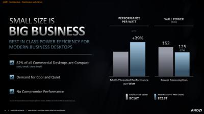 AMD APU Ryzen 5000G Pro Cezanne