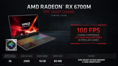 Radeon RX 6700M