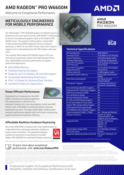 Radeon Pro W6600M