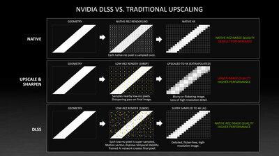 NVIDIA DLSS 2.x
