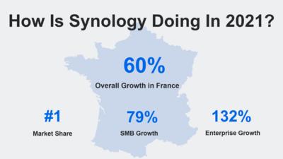 Synology France 2021