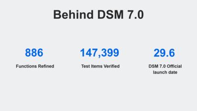 Synology DSM Statistiques