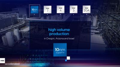 Intel Process Roadmap