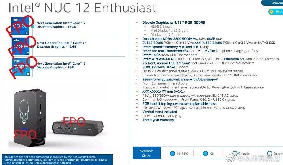 Intel NUC 12 Serpent Canyon DisplayPort 2.0