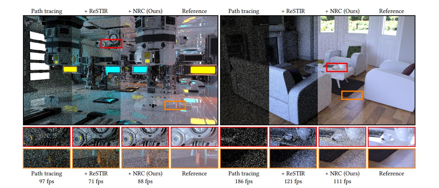 NVIDIA Neural Radiance Caching NRC