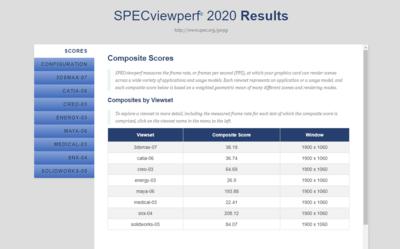 Radeon Pro W5500 SPECviewperf 2020