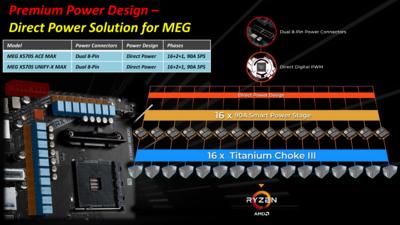 MSI X570S