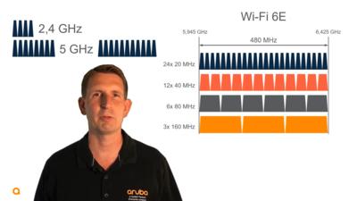 Wi-Fi 6E Aruba