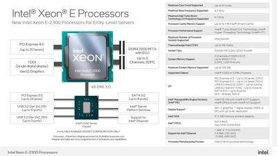 Intel Xeon E-2300