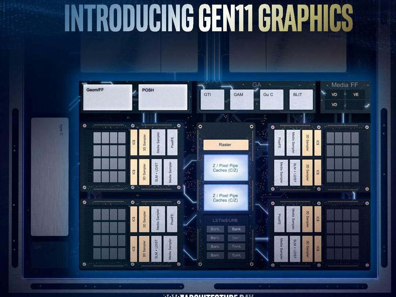 Gen11 : Intel donnera le coup d'envoi le 20 mars