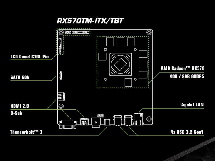 ASRock annonce une carte graphique Thunderbolt 3 thin mini ITX à intégrer... dans des écrans