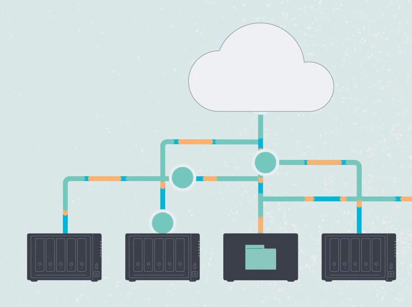 Synology DSM 7.0 : Hybrid Share, vos données dans le cloud mais avec un accès local
