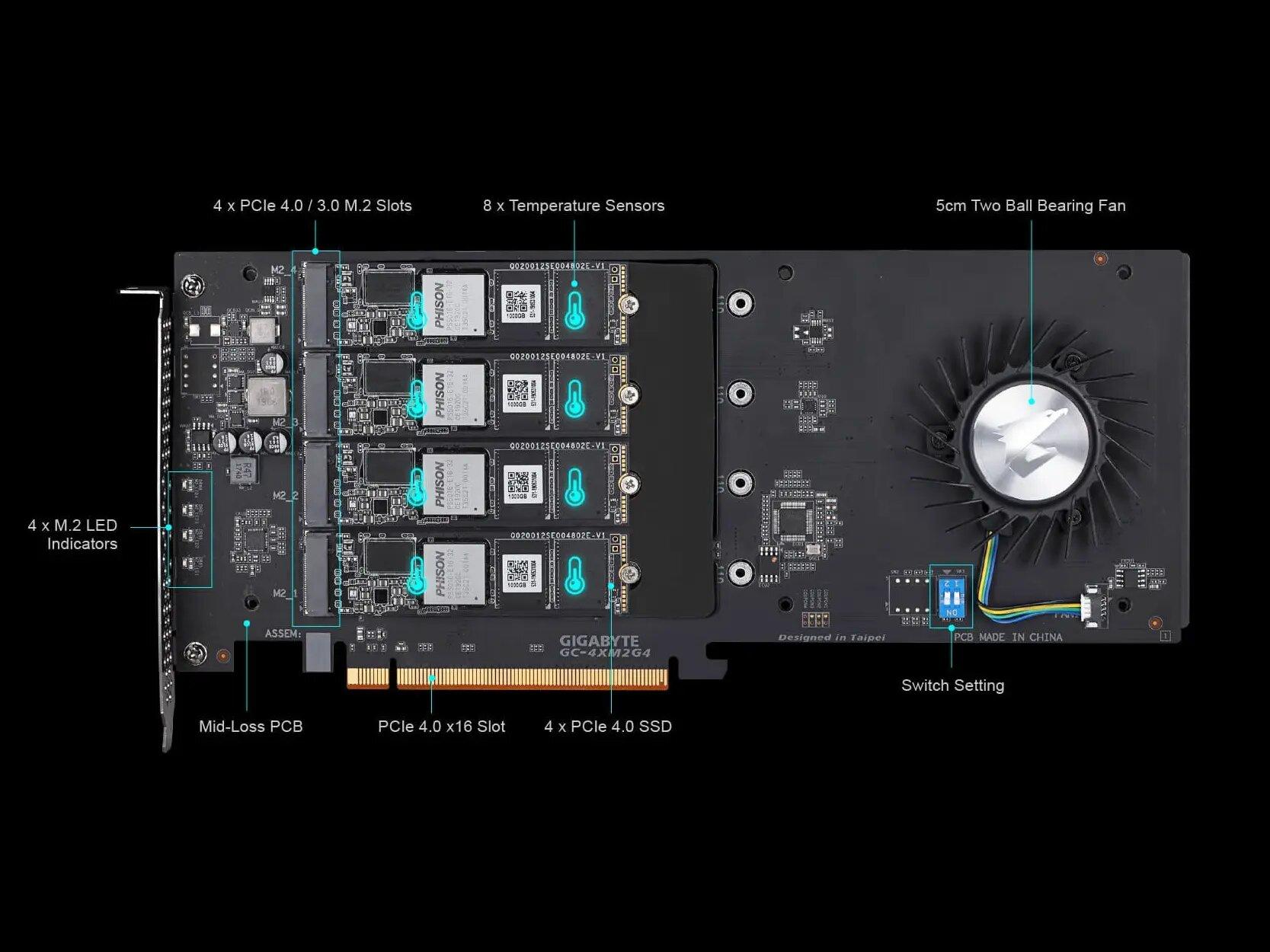 SSD PCIe et bifurcation x4/x4/x4/x4 : quelle plateforme pour y passer sans se ruiner ?
