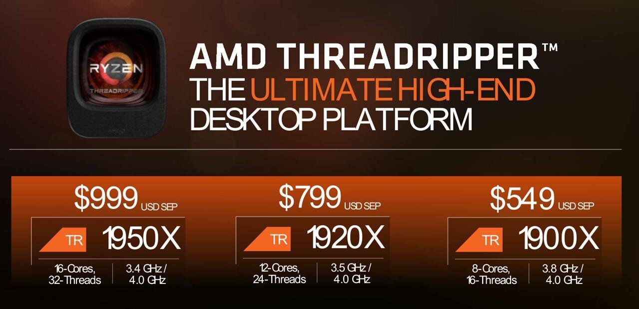 AMD dévoile son Ryzen Threadripper 1900X dès 570 euros et lance ses Ryzen Pro