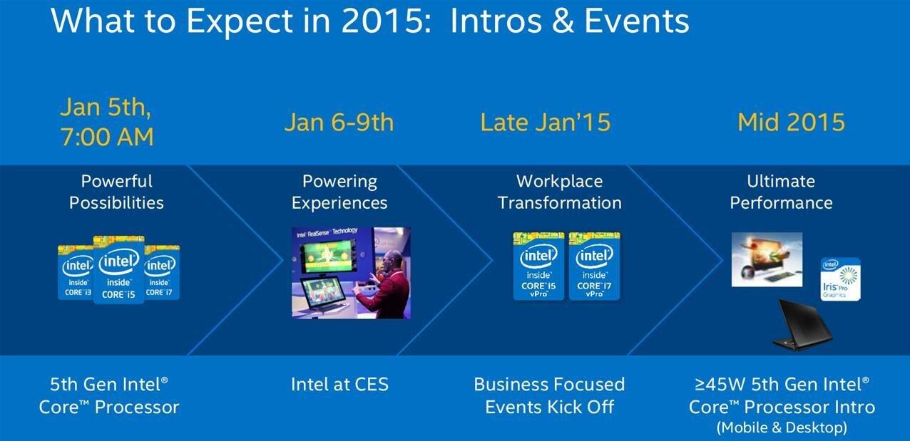 Intel dévoile ses nouveaux processeurs Broadwell... à deuxcœurs