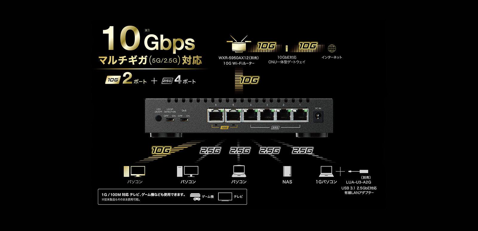 Buffalo LXW-10G2/2G4 : un switch 4x 2,5 Gb/s avec uplink à 10 Gb/s
