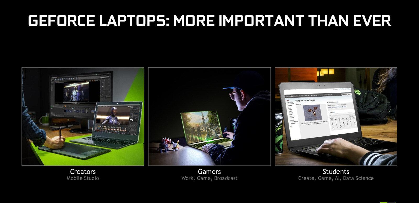 GeForce sur PC portable : Max-Q au TDP dynamique, Advanced Optimus, modèles « Super », baisses de prix