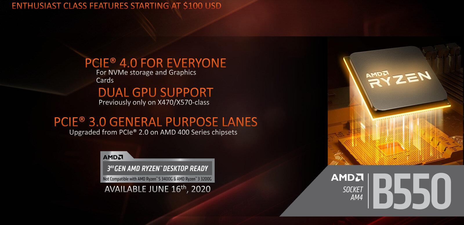 AMD : un chipset de série 500 sera nécessaire pour Zen 3, le B550 arrive le 16 juin