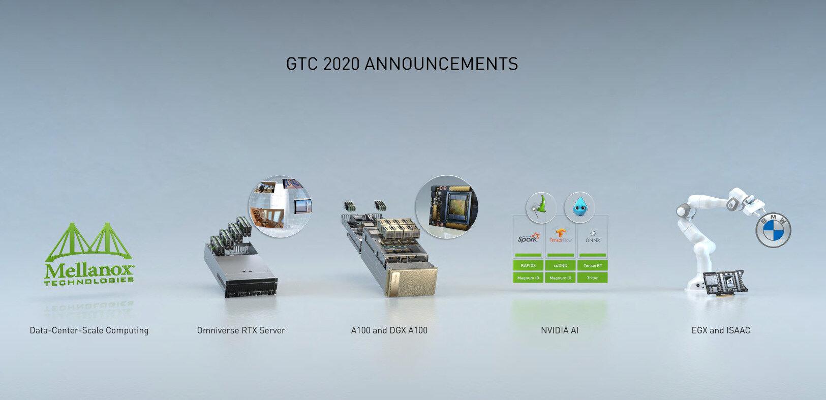 NVIDIA : Serveurs Ampere A100, carte réseau avec GPU intégré, nouvelles plateformes
