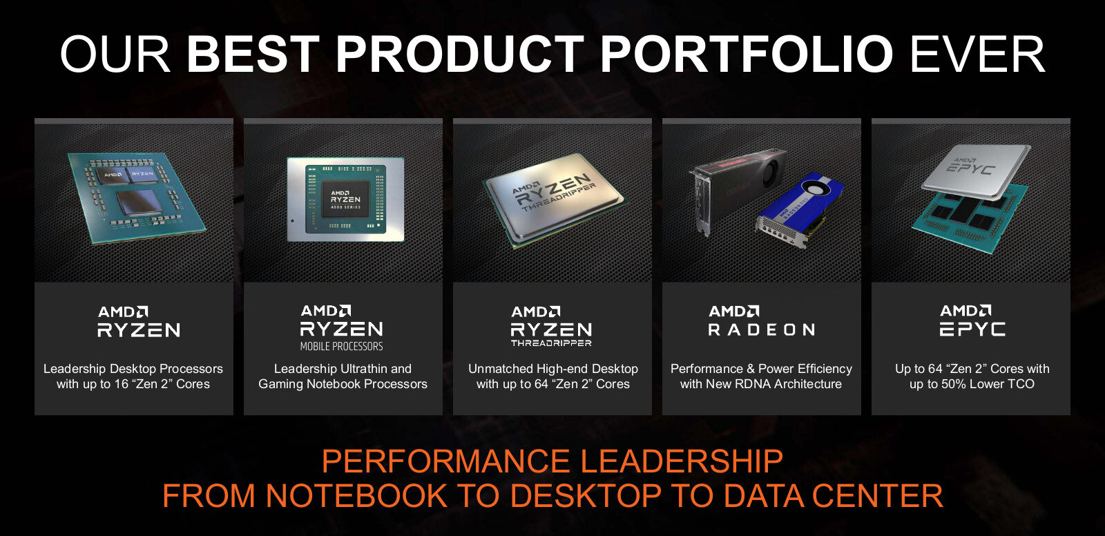 Zen 4 en 5 nm, RDNA 2 et CDNA (2) : AMD dans les temps