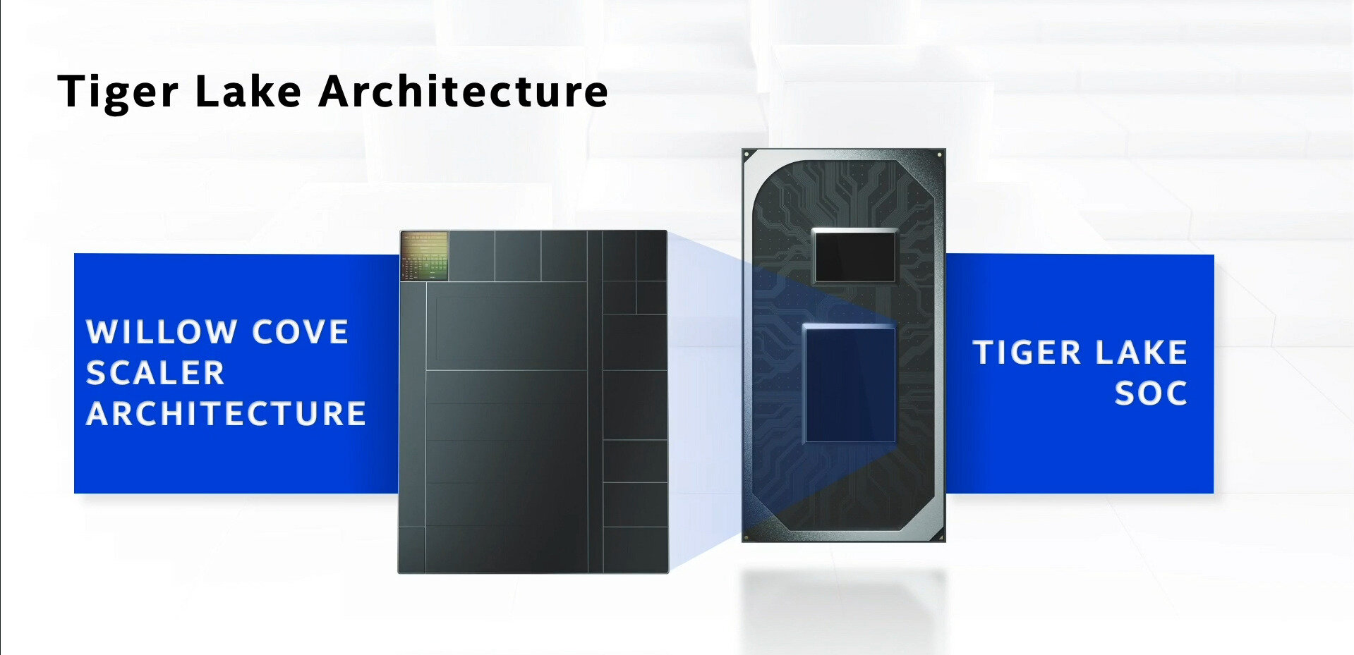 Tiger Lake : Intel détaille l'architecture Xe, Willow Cove et certaines nouveautés