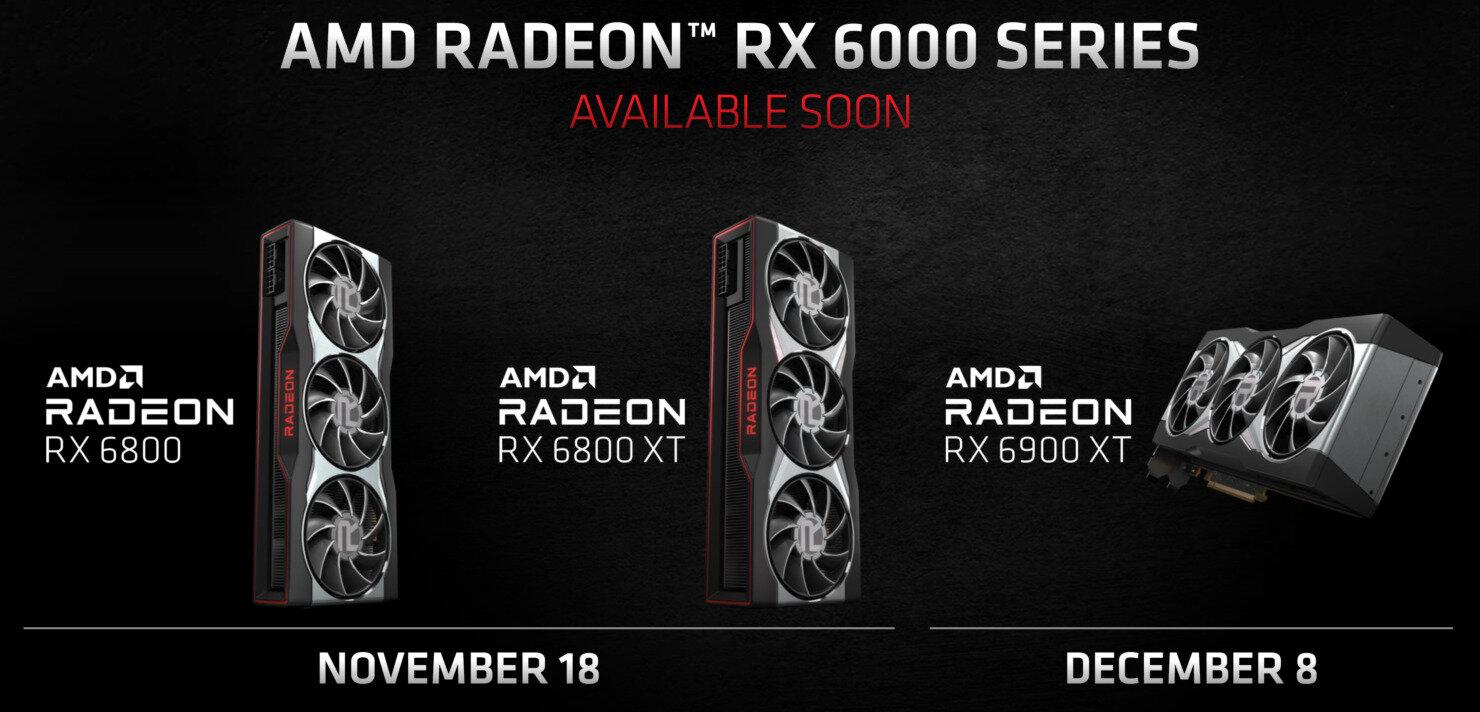 Radeon RX 6800 (XT) : et soudain, c'est le drame