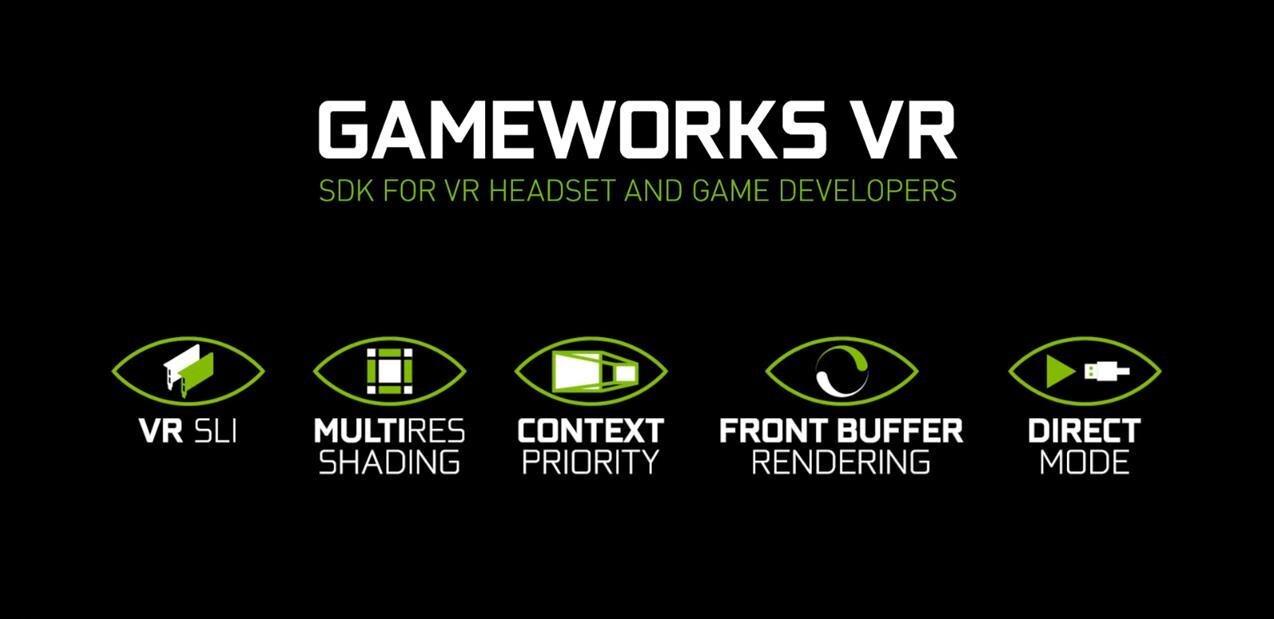NVIDIA publie ses pilotes 361.43 WHQL avec support de GameWorks VR 1.1