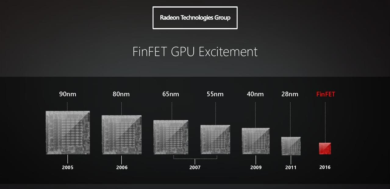 GPU-Z 1.18 supporte les Radeon RX 500, attendues le mois prochain